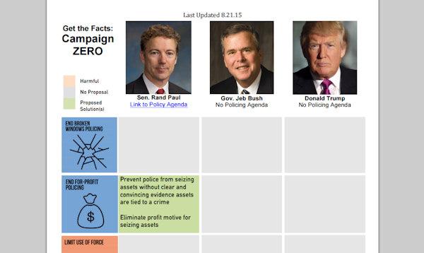 Rand Paul on Campaign Zero